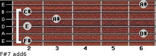 F#7(add6) for guitar on frets 2, 6, 2, 3, 2, 6