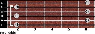 F#7(add6) for guitar on frets 2, 6, 2, 6, 2, 6