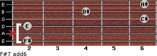 F#7(add6) for guitar on frets 2, x, 2, 6, 4, 6