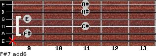F#7(add6) for guitar on frets x, 9, 11, 9, 11, 11