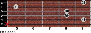 F#7(add6) for guitar on frets x, 9, 8, 8, 5, 9
