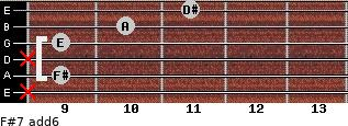 F#-7(add6) for guitar on frets x, 9, x, 9, 10, 11