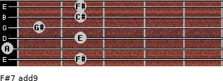 F#-7(add9) for guitar on frets 2, 0, 2, 1, 2, 2