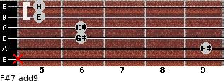 F#-7(add9) for guitar on frets x, 9, 6, 6, 5, 5