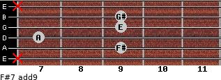 F#-7(add9) for guitar on frets x, 9, 7, 9, 9, x