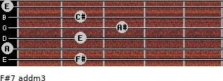 F#7 add(m3) for guitar on frets 2, 0, 2, 3, 2, 0