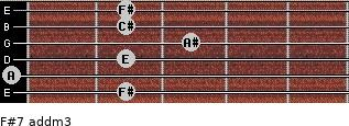 F#7 add(m3) for guitar on frets 2, 0, 2, 3, 2, 2