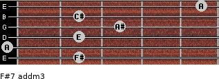 F#7 add(m3) for guitar on frets 2, 0, 2, 3, 2, 5