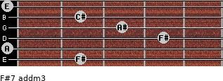 F#7 add(m3) for guitar on frets 2, 0, 4, 3, 2, 0
