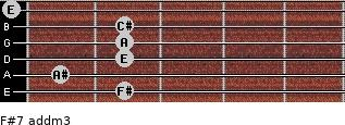 F#7 add(m3) for guitar on frets 2, 1, 2, 2, 2, 0
