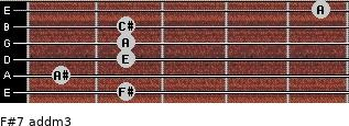 F#7 add(m3) for guitar on frets 2, 1, 2, 2, 2, 5