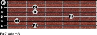 F#7 add(m3) for guitar on frets 2, 1, 4, 2, 2, 0