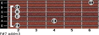F#7 add(m3) for guitar on frets 2, 4, 2, 2, 2, 6