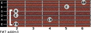 F#7 add(m3) for guitar on frets 2, 4, 2, 2, 5, 6