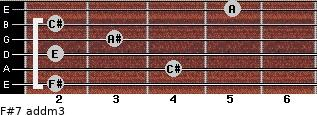 F#7 add(m3) for guitar on frets 2, 4, 2, 3, 2, 5