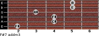 F#7 add(m3) for guitar on frets 2, 4, 4, 3, 5, 5