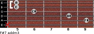 F#7 add(m3) for guitar on frets x, 9, 8, 6, 5, 5