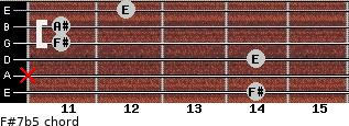 F#7b5 for guitar on frets 14, x, 14, 11, 11, 12