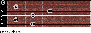 F#7b5 for guitar on frets 2, 1, 2, 3, 1, 0