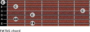 F#7b5 for guitar on frets 2, 1, 2, 5, 1, 0
