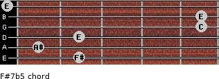 F#7b5 for guitar on frets 2, 1, 2, 5, 5, 0