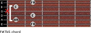 F#7b5 for guitar on frets 2, 1, 2, x, 1, 2