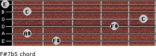 F#7b5 for guitar on frets 2, 1, 4, 5, 1, 0