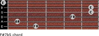 F#7b5 for guitar on frets 2, 1, 4, 5, 5, 0