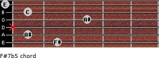 F#7b5 for guitar on frets 2, 1, x, 3, 1, 0