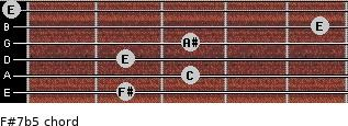F#7b5 for guitar on frets 2, 3, 2, 3, 5, 0