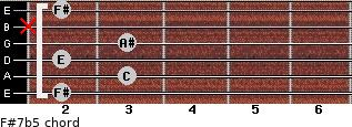 F#7b5 for guitar on frets 2, 3, 2, 3, x, 2
