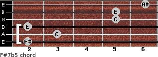F#7b5 for guitar on frets 2, 3, 2, 5, 5, 6