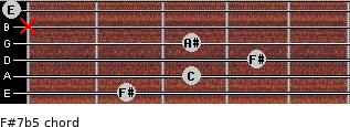 F#7b5 for guitar on frets 2, 3, 4, 3, x, 0