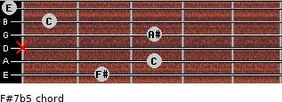 F#7b5 for guitar on frets 2, 3, x, 3, 1, 0