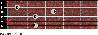 F#7b5 for guitar on frets 2, x, 2, 3, 1, x
