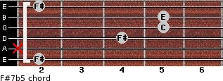 F#7b5 for guitar on frets 2, x, 4, 5, 5, 2