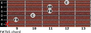 F#7b5 for guitar on frets x, 9, 10, 11, 11, 12
