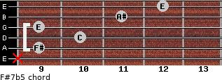 F#7b5 for guitar on frets x, 9, 10, 9, 11, 12