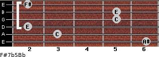 F#7b5/Bb for guitar on frets 6, 3, 2, 5, 5, 2