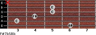 F#7b5/Bb for guitar on frets 6, 3, 4, 5, 5, x