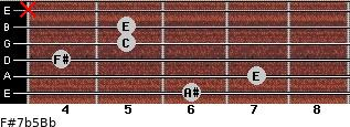 F#7b5/Bb for guitar on frets 6, 7, 4, 5, 5, x