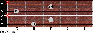F#7b5/Bb for guitar on frets 6, 7, x, 5, 7, x