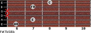 F#7b5/Bb for guitar on frets 6, 7, x, x, 7, 8