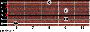 F#7b5/Bb for guitar on frets 6, 9, x, 9, x, 8