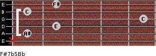 F#7b5/Bb for guitar on frets x, 1, 2, 5, 1, 2