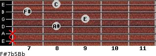 F#7b5/Bb for guitar on frets x, x, 8, 9, 7, 8
