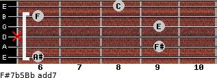 F#7b5/Bb add(7) guitar chord