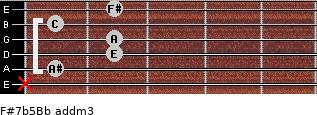 F#7b5/Bb add(m3) guitar chord
