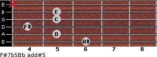 F#7b5/Bb add(#5) guitar chord