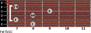 F#7b5/C for guitar on frets 8, 7, 8, 9, 7, x